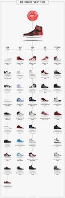 jordan shoes 1 31. the genealogy of air jordan 1 like \u0026 repin. follow noelito flow instagram www shoes 31