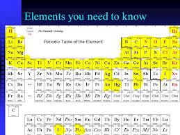 Classifying Matter Classifications Matter can be classified as an ...