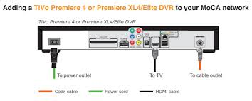 how to set up a moca network for your tivo premiere dvr tivo connect a coax cable to your dvr see diagram