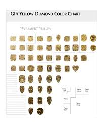 Diamond Clarity Chart 7 Diamond Clarity Chart Templates Free Sample Example