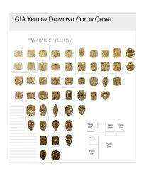 7 Diamond Clarity Chart Templates Free Sample Example