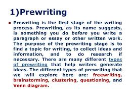 the essay writing process stages of the writing process 17