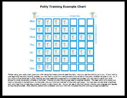 daily potty training chart example behavior charts how to use behavior charts free behavior