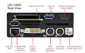 lpc 100m mobile ultra small mini pc sparton rugged electronics 100m rear layout2 100m front layout2