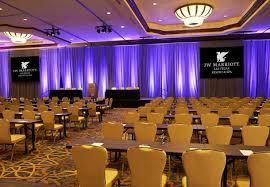 Las Vegas Meeting Rooms Ballrooms In Las Vegas Marriott