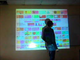 Ipa Color Chart Mario