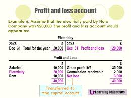 profit and loss account sample the trading and profit and loss account and the balance sheet ppt