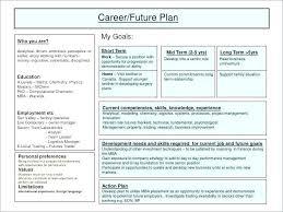 Personal Development Plan Template 2044217541421 Business