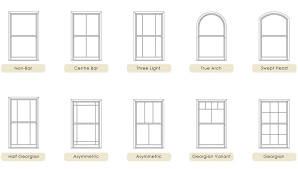 Fabulous House Window Styles Types House Windows Styles Collection Server  Home Plans