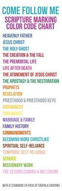 Color Coding Your Bible Spiritual Preparation And
