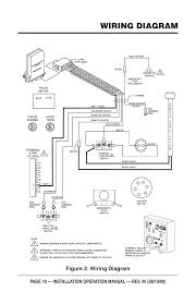 multiquip generator wiring diagram multiquip image wiring diagram wiring diagram figure 2 terminal strip 12vdc on multiquip generator wiring diagram