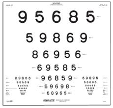 300 Number Chart Lea Numbers Etdrs Chart 3m