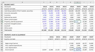 balance sheet vs income statement the ultimate guide to financial modeling best practices wall