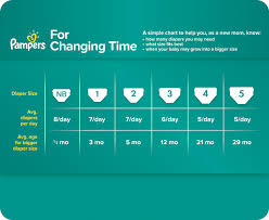 52 Experienced Pampers Swim Diapers Size Chart