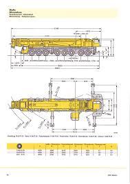 Liebherr 500 Ton Crane Load Chart Borger Cranes