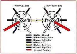 reese brake controller wiring diagram avivlocks com reese brake controller wiring diagram dodge trailer plug wiring diagram images truck trailer plug wiring diagram