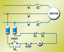 high pressure sodium light wiring diagram tractor repair hps transformer wiring diagram also new room wiring diagram in addition circuit diagram low pressure sodium