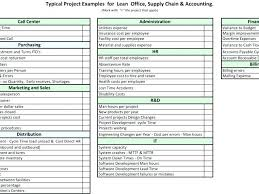 Marketing Budget Template Cool Hr Budget Template Office Supply Inventory Spreadsheet Free Medical