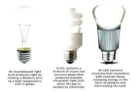 best led light bulbs lamp vintage for ceiling fans dimmable costco