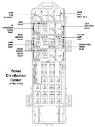 2012 Jeep Grand Cherokee Fuse Box Diagram 05 Grand Cherokee Fuse Diagram