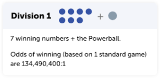 Powerball Winning Chart How To Play Powerball Australias Official Lotteries The