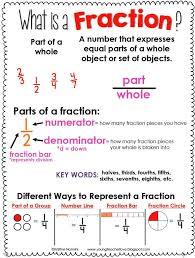 Third Grade Mathematics Chart Fraction Anchor Chart Freebie And Hands On Fractions Math