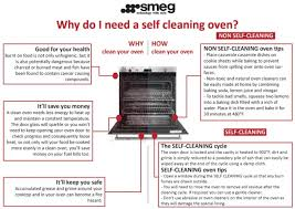 cleaning the oven can be one of the most challenging tasks in the kitchen because food leftovers spills and burnt on grease soil the oven both inside