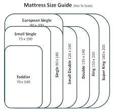 Bed Sheet Sizes In Feet 90100 Size Chart Home Improvement