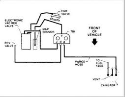gmc jimmy vacuum hose routing engine mechanical problem  hi the info below is for a 4 3 tbi s series