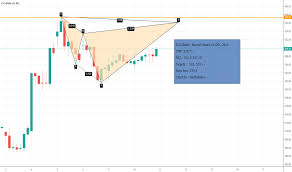 Icicibank Stock Price And Chart Nse Icicibank