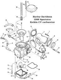 harley davidson starter relay wiring diagram harley 1995 harley sportster wiring diagram wiring diagram on harley davidson starter relay wiring diagram
