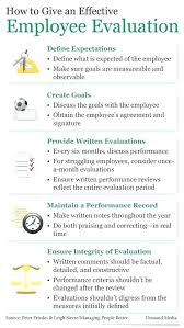 Manager Employee Reviews Samples Performance Appraisal Template D