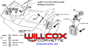 1982 corvette horn wiring diagram 1982 automotive wiring diagrams 1982 corvette horn and relay location