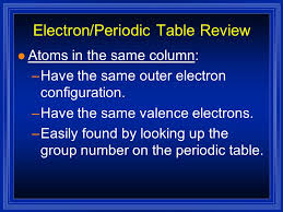 Chapter 4 Part 1 - Ionic Compounds Electron Review l Valence ...