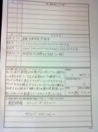 Japanese Resume Fun With Japanese Resumes 24
