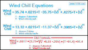 Wind Chill Chart Degrees Celsius Wind Chill Calculator