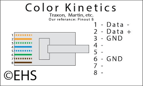 5 pin dmx wiring diagram dmx 5 pin xlr female to rj 45 adapter event led dmx wiring diagram 5 pin dmx wiring diagram dmx 5 pin xlr female to rj 45 adapter event horizon