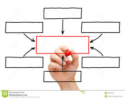 Hand Drawing Blank Flow Chart Stock Photo Image Of Graph