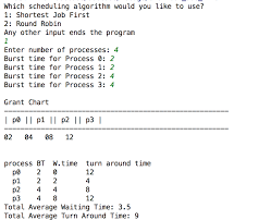 P Number Chart Solved Help Me Debug This Gantt Chart Computer Program P