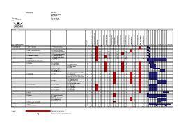 The Gantt Chart Pdf File Gantt Chart 2 Gantt Chart Pdf Wikimedia Commons