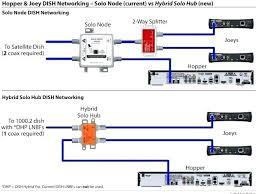 wireless directv genie wiring diagram wireless genie wiring diagram wireless directv genie wiring diagram genie wiring diagram direct new directv wireless genie hookup diagram wireless directv genie wiring diagram