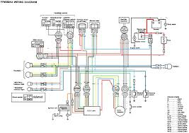 500 wiring diagram in addition 2008 yamaha grizzly 700 wiring diagram in addition yamaha warrior wiring diagram in addition yamaha