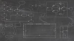 Planning To Plan Flow Chart Office Space Buy Grapholite Diagrams Flow Charts And Floor Plans