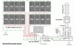 wiring diagram for solar panels images off grid wiring diagrams review ebooks
