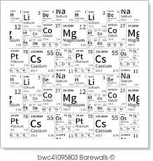 Free Printable Periodic Table Chemistry Ap Homeish Co