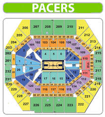 Oracle Arena View Online Charts Collection