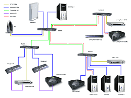 home router wiring installation wifi cabling setup dubai dubai home router wiring installation wifi cabling setup dubai image 1