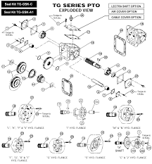 lee transport equipment inc categories click a part on the diagram to see detailed information below tg series pto exploded view parts