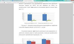 Решение экономической задачи по анализу продаж и дальнейшая её  Динамика показателей среднегодовой выработки и заработной платы ООО Евросеть Ретейл за 2012 2013 гг тыс руб
