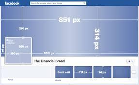 facebook icon size social j marketing social media image sizes facebook linkedin